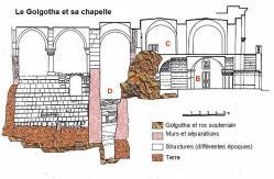 800px golgotha et sa chapelle